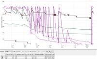 EDGE - Green Data Analysis
