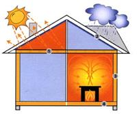 Insulation for Thermal Comfort