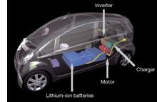 Where to Buy the Mitsubishi i-MiEV